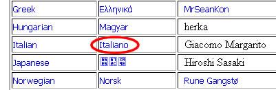 siw file per la traduzione in italiano