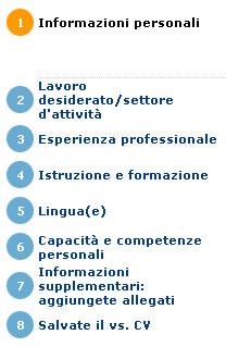 Curriculum vitae europeo: sezioni